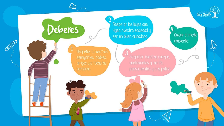 deberes de los niños